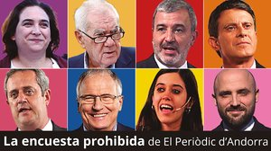La encuesta prohibida de las elecciones municipales en Barcelona: primer sondeo