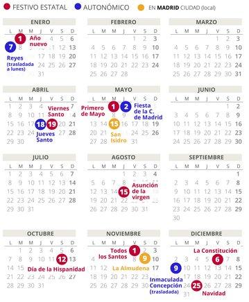 Los reyes magos for Calendario eventos madrid