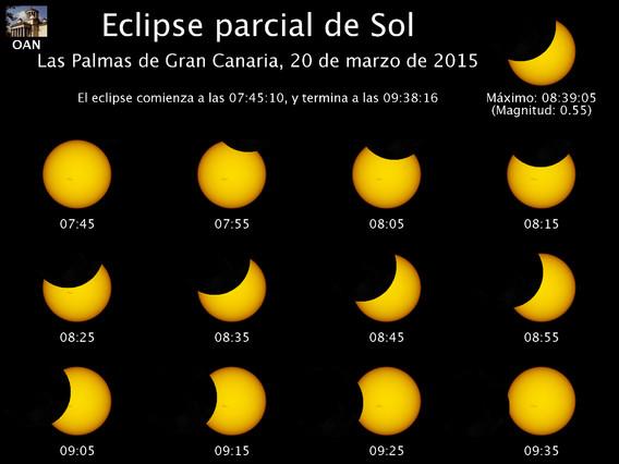 Eclipse parcial de sol Las Palmas de Gran Canaria