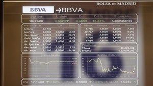 Indicadores de la Bolsa de Madrid.