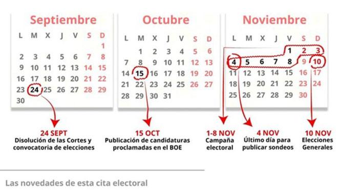 Las fechas clave hasta las elecciones del 10 de noviembre.