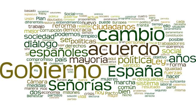 El discurso de Pedro Sánchez: Zascas a Rajoy, presión a Iglesias, mimos a Rivera