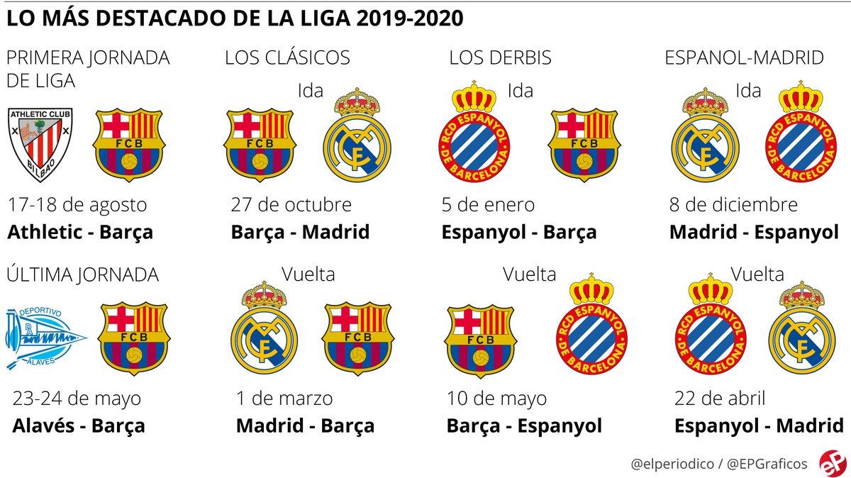 Athletic Bilbao Calendario.Calendario De La Liga 2019 2020