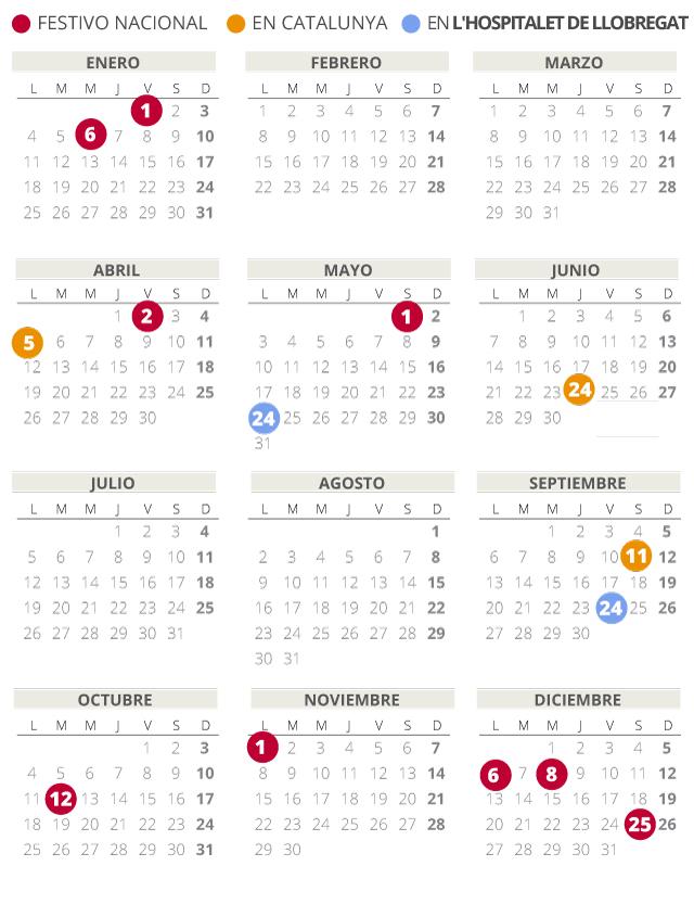 Calendario laboral de L'Hospitalet del 2021 (con todos los festivos)
