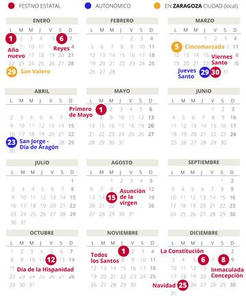 Calendario laboral de Zaragoza del 2018.