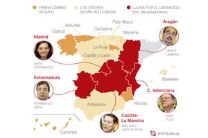 Los barones del PSOE que están en la cuerda floja... y los que no