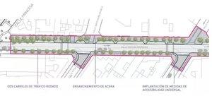 Plano de las obras de remodelación de la calle Ventura Rodríguez en Madrid.