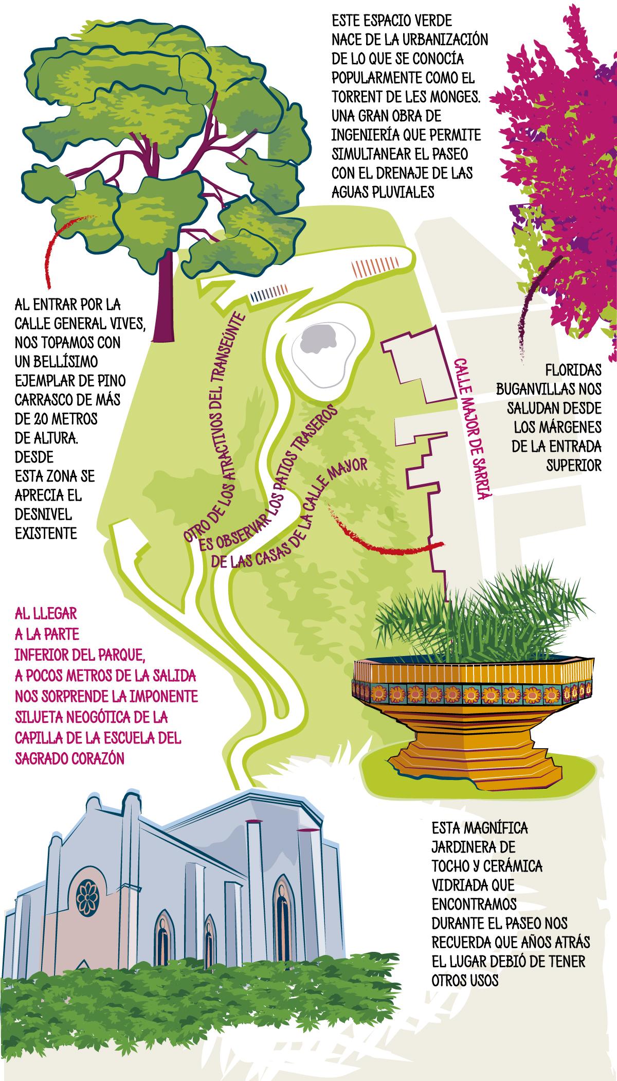 Parque de Joan Reventós: una zona verde diferente