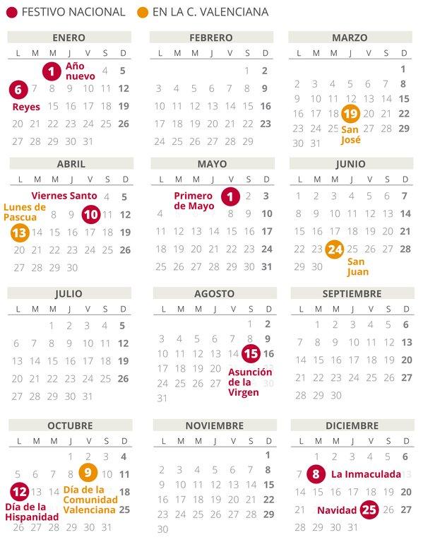 Calendario laboral de la Comunidad Valenciana del 2020.
