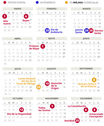 Calendario laboral de Málaga del 2018.
