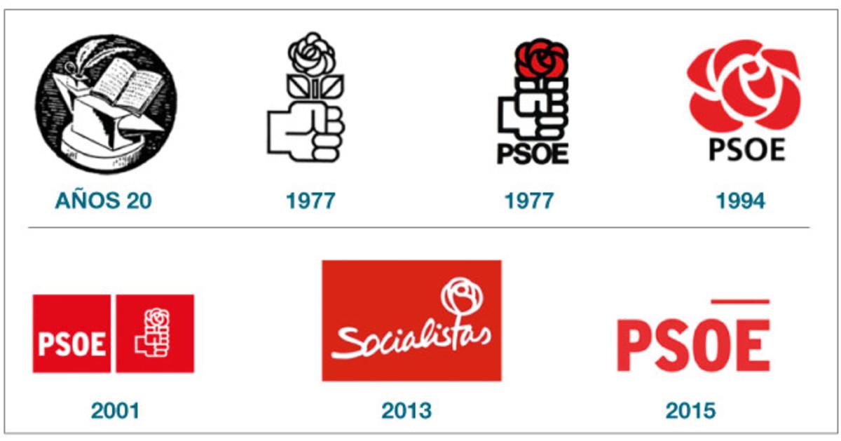 Evolución del logotipo del PSOE