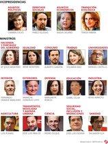 El Gobierno más nutrido desde Suárez y con récord de vicepresidencias