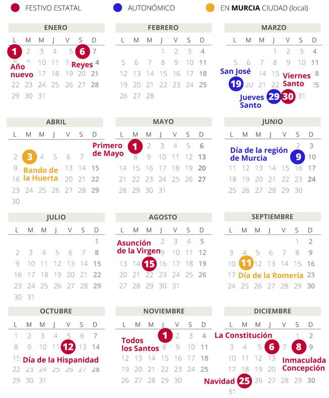 Calendario laboral de Murcia del 2018.
