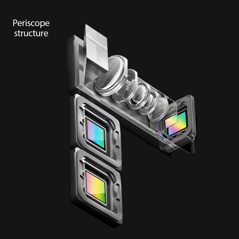 Estructura de nuevas lentes de Oppo.