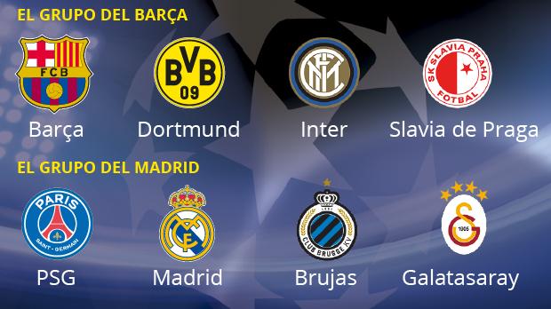 El Dortmund, l'Inter i l'Slavia, rivals del Barça a la fase de grups