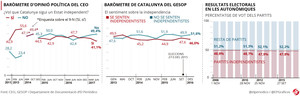 w-encuestas-independencia cata
