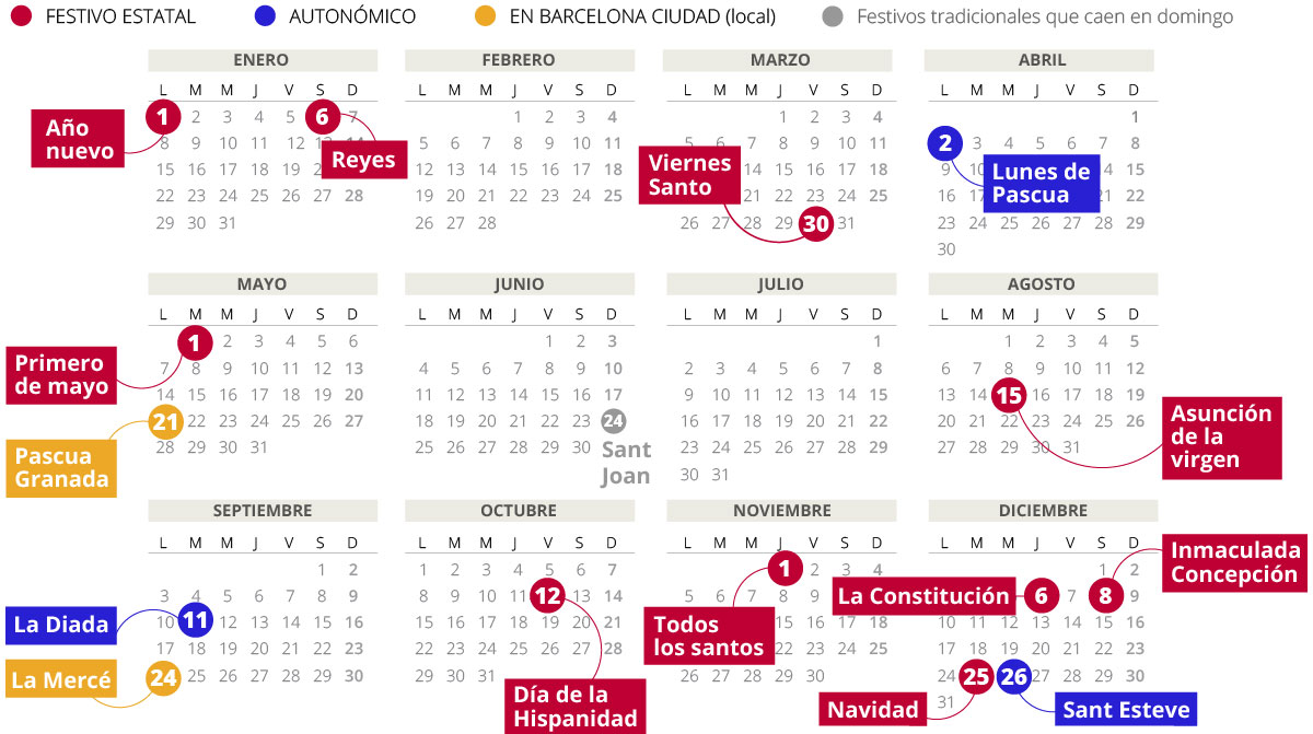 Calendario laboral de Barcelona del 2018.