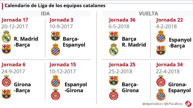 Calendario Del Barca.El Sorteo Del Calendario De La Liga En Directo