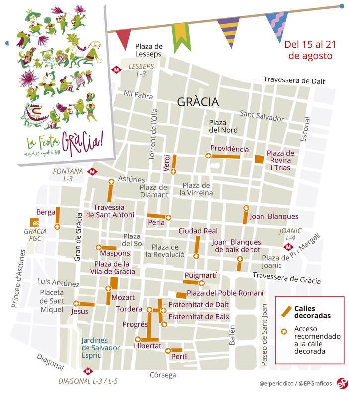 La guía definitiva de las fiestas de Gràcia