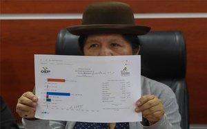 La presidenta del Tribunal Supremo Electoral de Bolivia muestra los resultados de la elección presidencial.