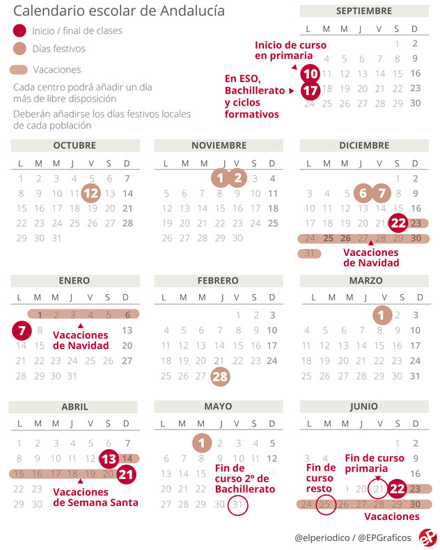 Calendario Escolar Madrid 2020 2019.Calendario Escolar De Andalucia 2018 2019