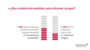El 27% de les empreses espanyoles han patit impagaments significatius durant el 2017