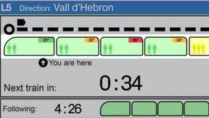 Simulación de cómo seríanlos paneles de los andenes que indicarán la ocupación de los metros dela línea 5.