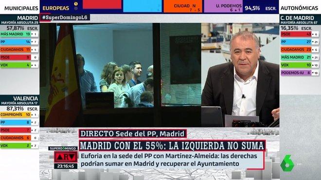 Antonio García Ferreras, protagonista de los memes durante la noche electoral por su colorido grafismo