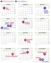Calendario laboral de Baleares del 2019.