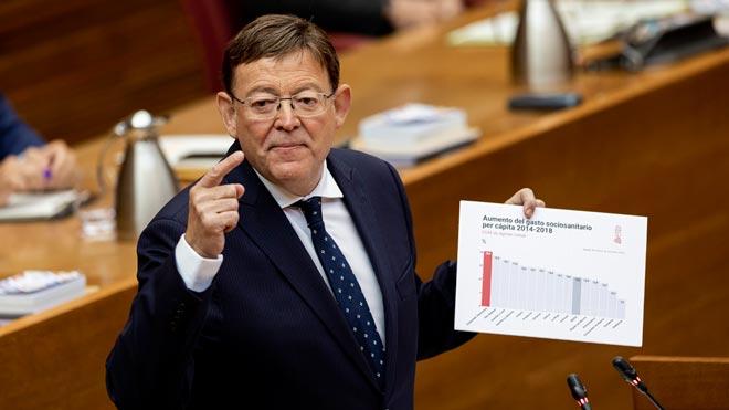 Ximo Puig pide reformar la financiación para evitar desigualdades.