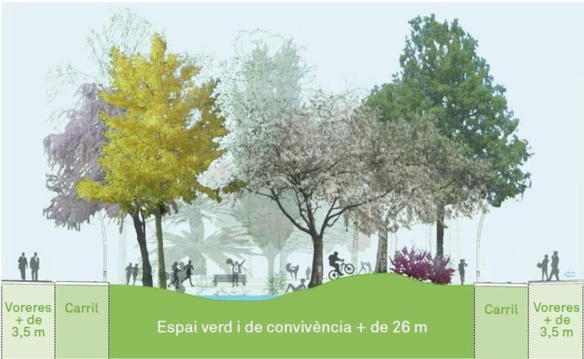 El futuro diseño de la calle Cristóbal de Moura.