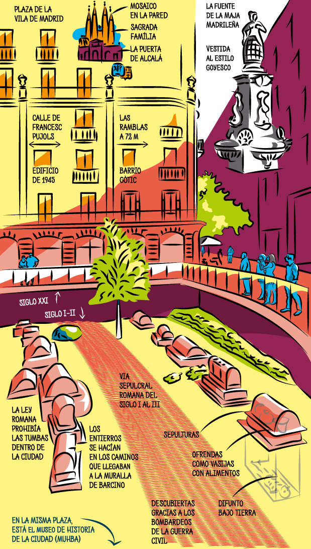 Plaza Vila de Madrid, 20 siglos de historia a tus pies