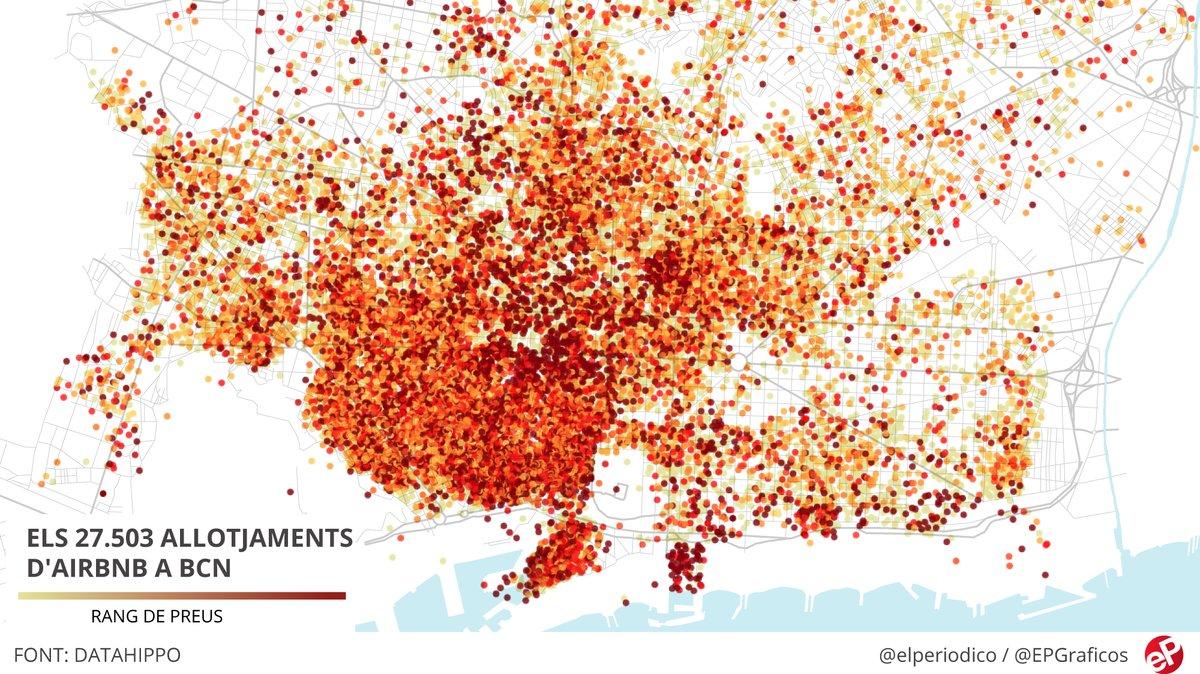 ¿Per què 10 amfitrions d'Airbnb a Barcelona guanyen 84.500 euros al dia?