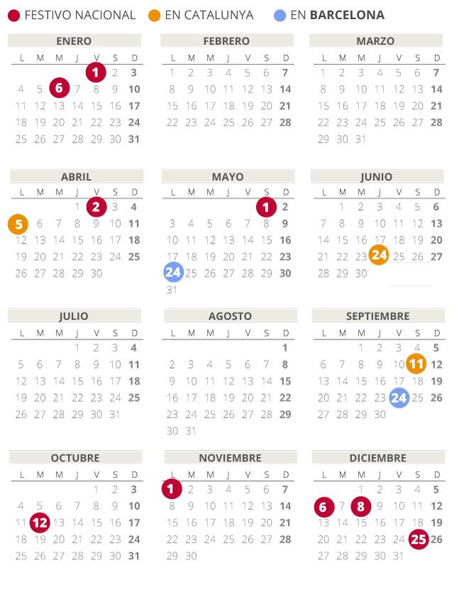 Calendario laboral de Barcelona del 2021.