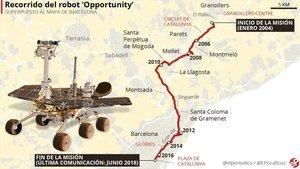 Si l''Opportunity' hagués aterrat a Catalunya aquest hauria sigut el seu recorregut