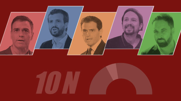 Enquesta d'Andorra de les eleccions generals de novembre del 2019: últim sondeig