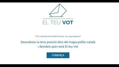 El Teu Vot y la participación electoral informada
