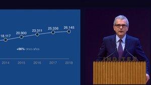Inditex aprova incentius i nomena Crespo com a conseller delegat