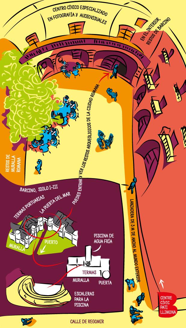 Centro cívico Pati Llimona: 20 siglos escondidos