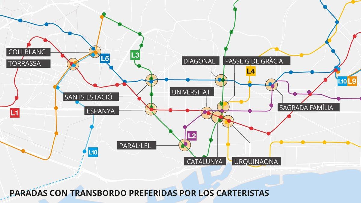 On i com treballen els carteristes del metro de Barcelona
