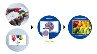 Nueva aplicación SeeColors para televisores Samsung QLED que mejora la experiencia visual en daltónicos