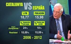 Josep Borrell, durante su intervención en 'El intermedio' (La Sexta).