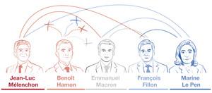 """""""Si la segunda vuelta es entre Le Pen y Fillon no iré a votar"""""""