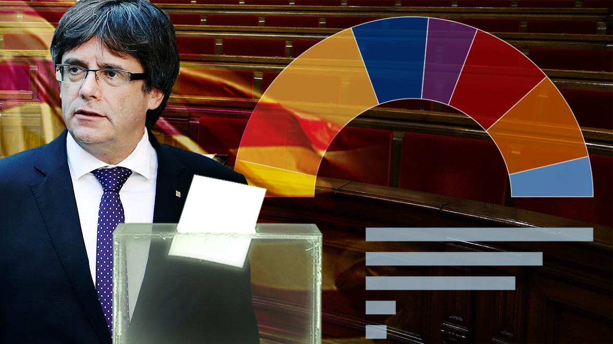 Enquestes a Catalunya: Aquest és la mitjana de tots els sondejos electorals