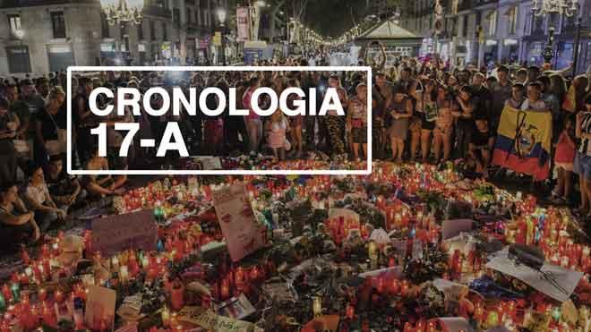Cronología de los atentados del 17A.