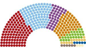 Así están las encuestas de las elecciones generales de abril del 2019