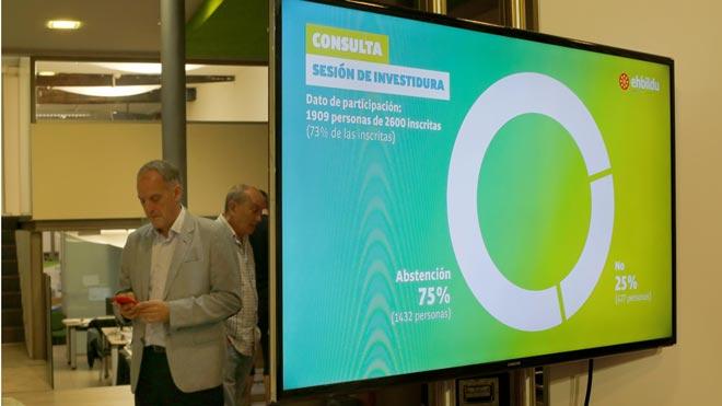 EH Bildu apoya la abstención en la investidura de María Chivite en Navarra. En la foto, el parlamentario Adolfo Araiz junto a una pantalla con los resultados de la votación.