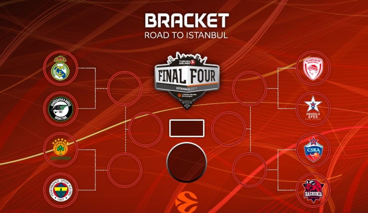 Madrid y Baskonia se evitan en el camino a la \'final four\'