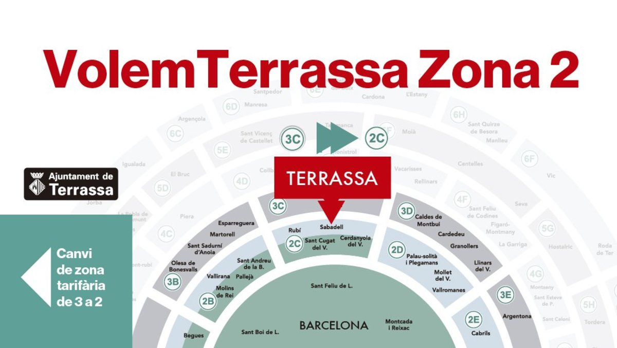 El Ayuntamiento de Terrassa lanza una campaña reivindicando el cambio tarifario del transporte público.
