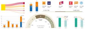 ilustracion-analisis-elecciones-independencia